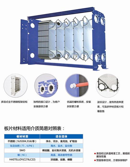 可拆板式换热器参数