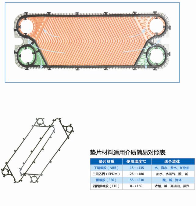 钎焊板式换热器参数