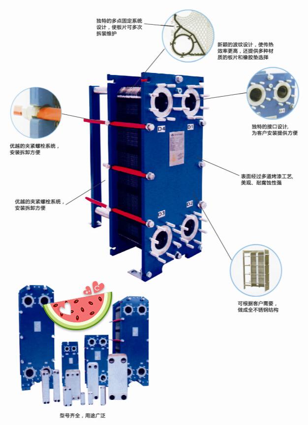 可拆板式换热器配置